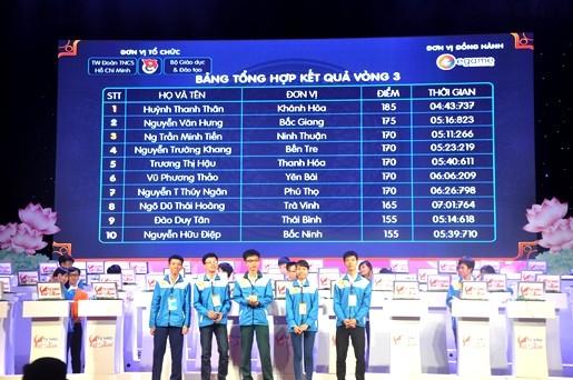 Top 5 thí sinh xuất sắc Vòng Chung kết